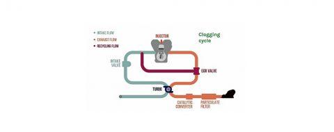 سیستم EGR